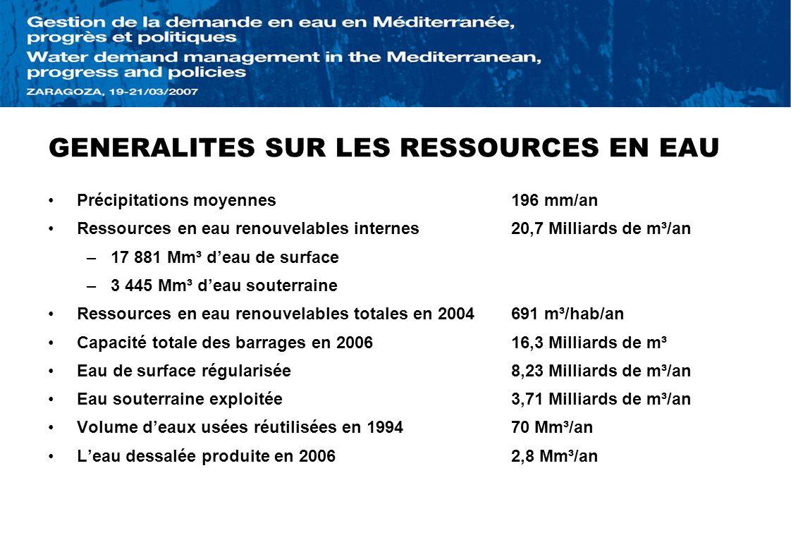 GENERALITES SUR LES RESSOURCES EN EAU Précipitations moyennes196 mm/an Ressources en eau renouvelables internes20,7 Milliards de m³/an –17 881 Mm³ dea
