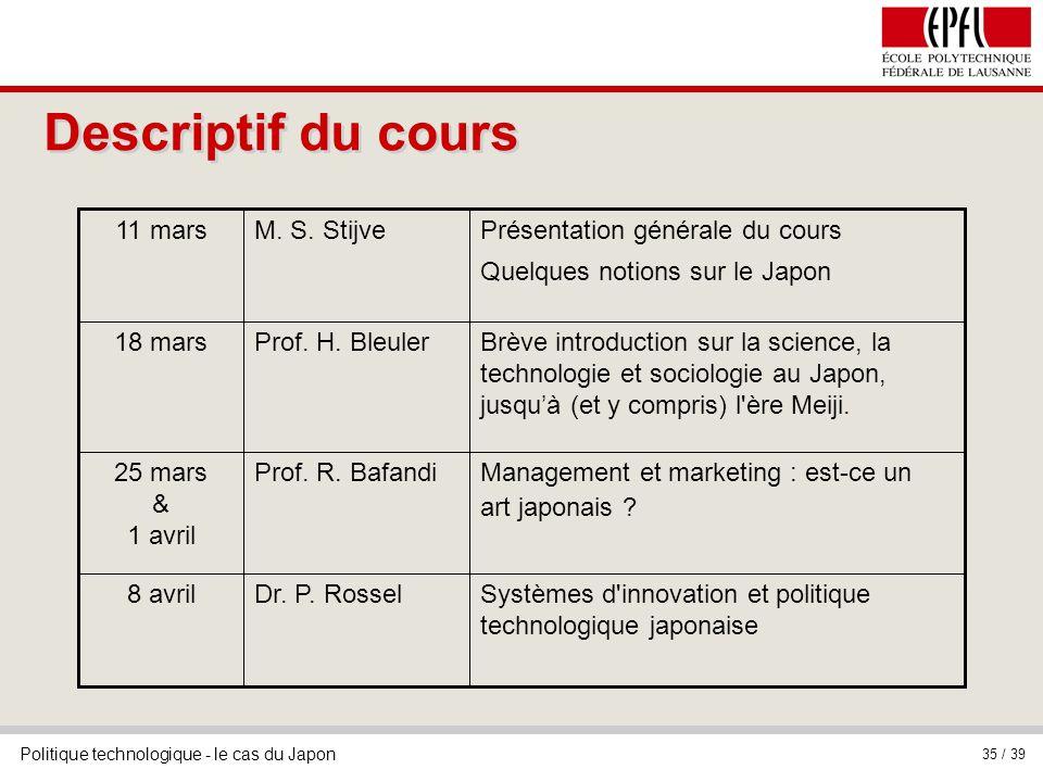 Politique technologique - le cas du Japon 35 / 39 Systèmes d innovation et politique technologique japonaise Dr.
