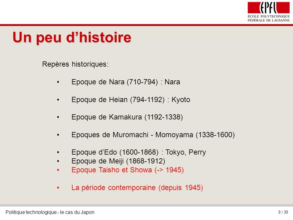 Politique technologique - le cas du Japon 9 / 39 Repères historiques: Epoque de Nara (710-794) : Nara Epoque de Heian (794-1192) : Kyoto Epoque de Kamakura (1192-1338) Epoques de Muromachi - Momoyama (1338-1600) Epoque dEdo (1600-1868) : Tokyo, Perry Epoque de Meiji (1868-1912) Epoque Taisho et Showa (-> 1945) La période contemporaine (depuis 1945) Un peu dhistoire