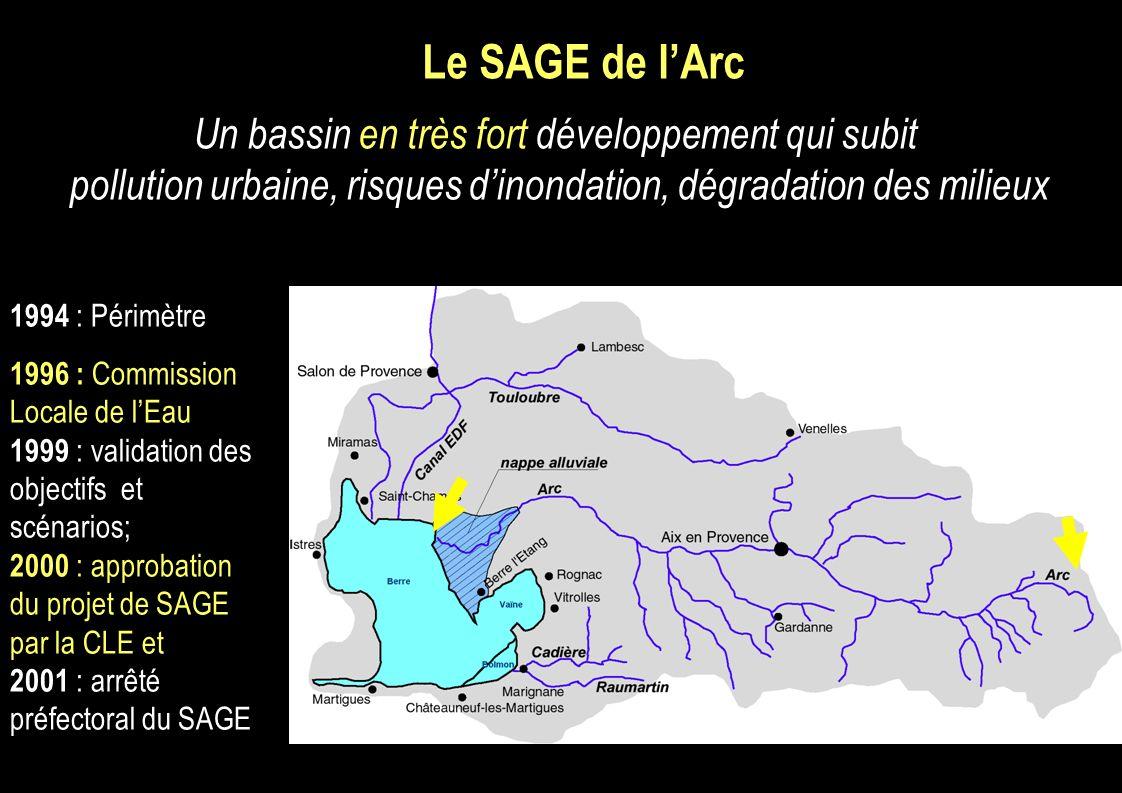 Le SAGE de lArc 1994 : Périmètre 1996 : Commission Locale de lEau 1999 : validation des objectifs et scénarios; 2000 : approbation du projet de SAGE p