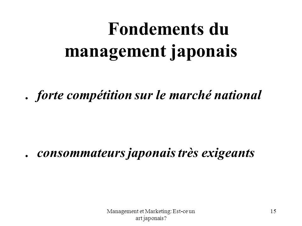 Management et Marketing: Est-ce un art japonais? 15 Fondements du management japonais.forte compétition sur le marché national.consommateurs japonais