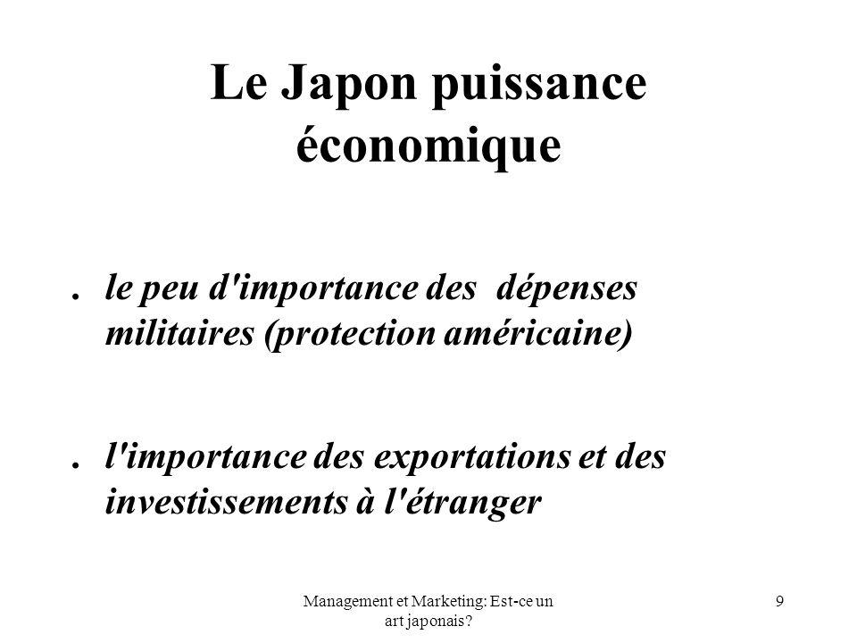 Management et Marketing: Est-ce un art japonais? 9 Le Japon puissance économique. le peu d'importance des dépenses militaires (protection américaine).
