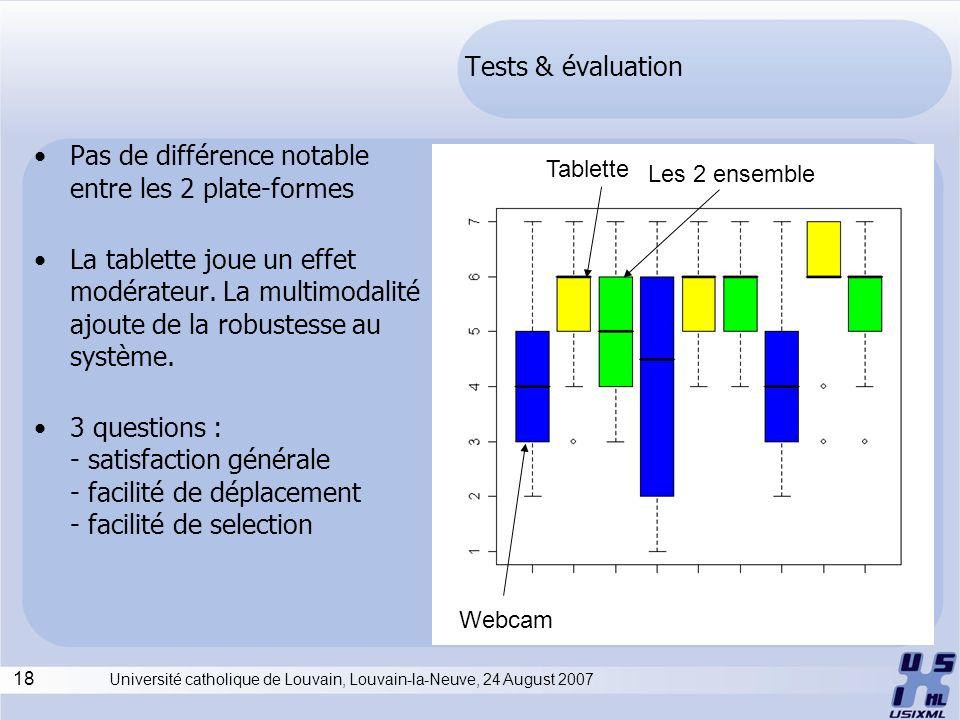18 Université catholique de Louvain, Louvain-la-Neuve, 24 August 2007 Tests & évaluation Pas de différence notable entre les 2 plate-formes La tablett