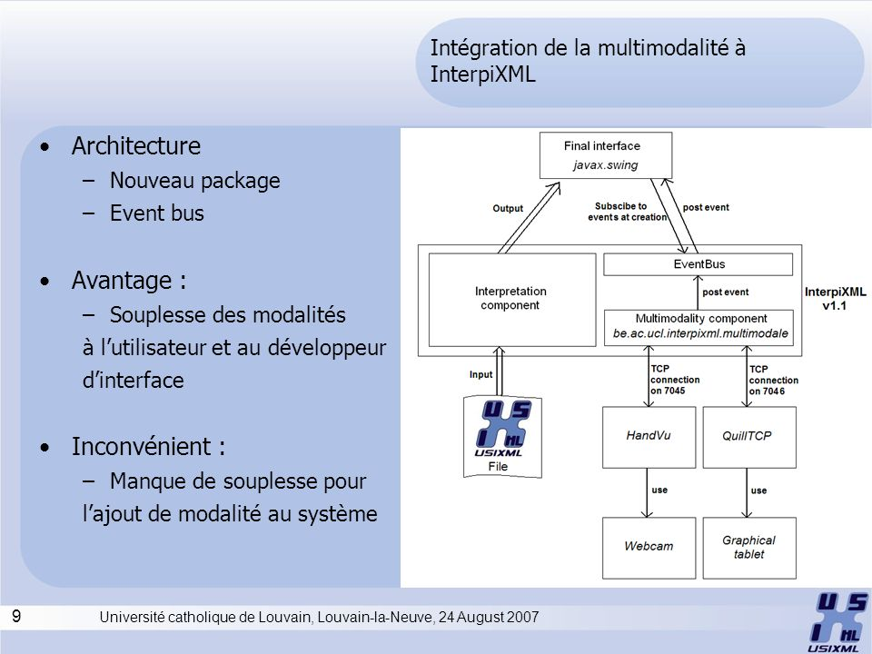 9 Université catholique de Louvain, Louvain-la-Neuve, 24 August 2007 Intégration de la multimodalité à InterpiXML Architecture –Nouveau package –Event