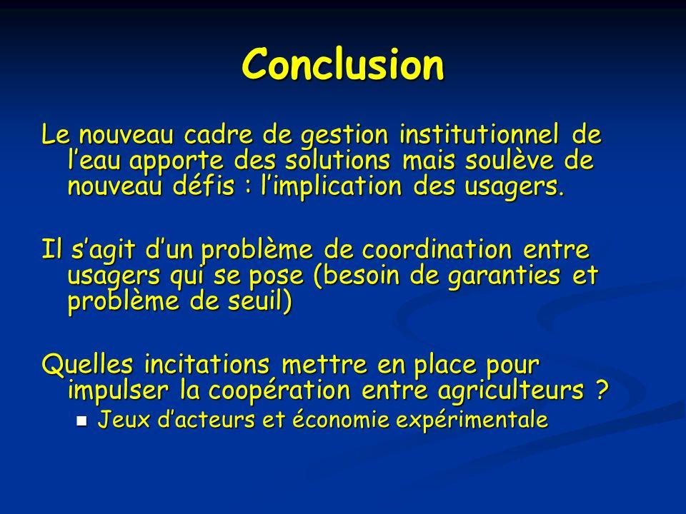Conclusion Le nouveau cadre de gestion institutionnel de leau apporte des solutions mais soulève de nouveau défis : limplication des usagers.