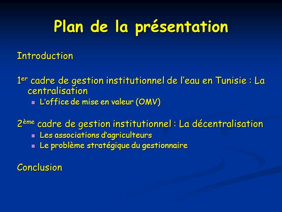 Plan de la présentation Introduction 1 er cadre de gestion institutionnel de leau en Tunisie : La centralisation Loffice de mise en valeur (OMV) Loffi