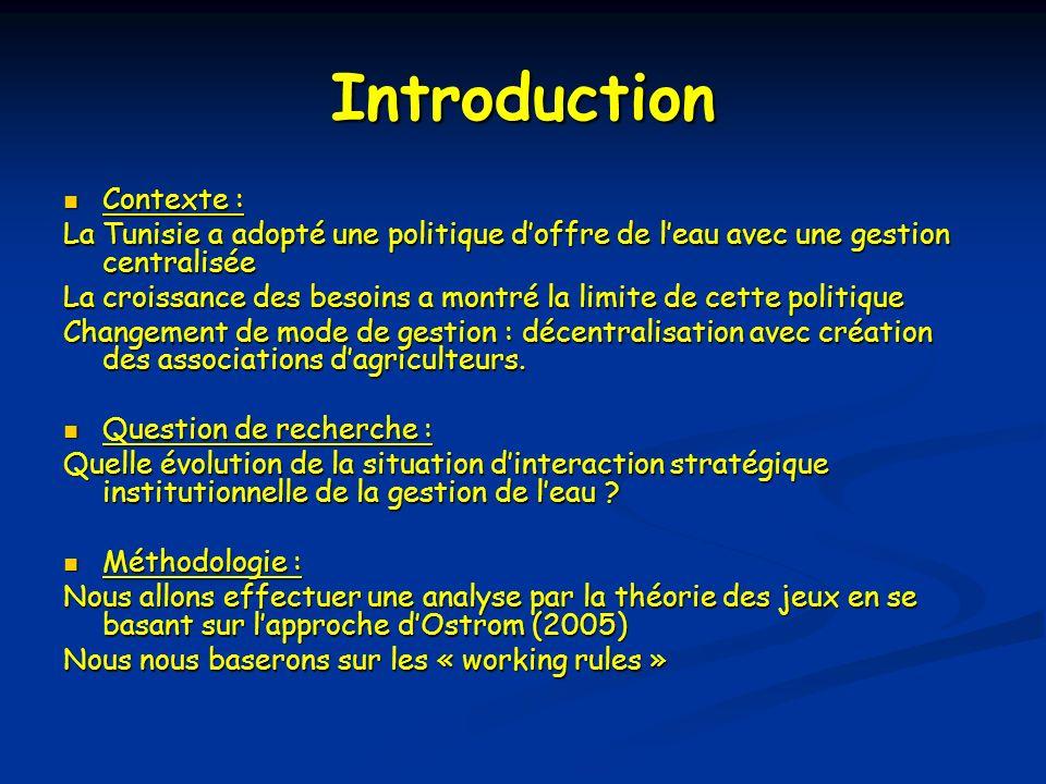 Introduction Contexte : Contexte : La Tunisie a adopté une politique doffre de leau avec une gestion centralisée La croissance des besoins a montré la limite de cette politique Changement de mode de gestion : décentralisation avec création des associations dagriculteurs.