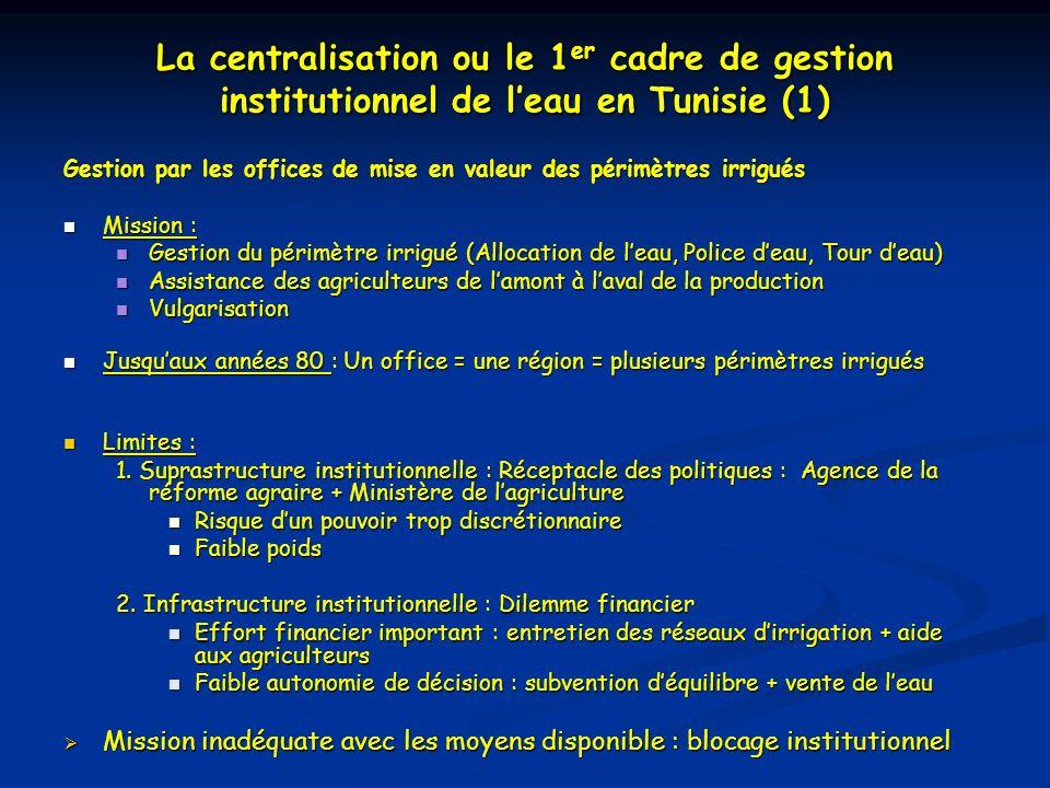 La centralisation ou le 1 er cadre de gestion institutionnel de leau en Tunisie (1) Gestion par les offices de mise en valeur des périmètres irrigués Mission : Mission : Gestion du périmètre irrigué (Allocation de leau, Police deau, Tour deau) Gestion du périmètre irrigué (Allocation de leau, Police deau, Tour deau) Assistance des agriculteurs de lamont à laval de la production Assistance des agriculteurs de lamont à laval de la production Vulgarisation Vulgarisation Jusquaux années 80 : Un office = une région = plusieurs périmètres irrigués Jusquaux années 80 : Un office = une région = plusieurs périmètres irrigués Limites : Limites : 1.