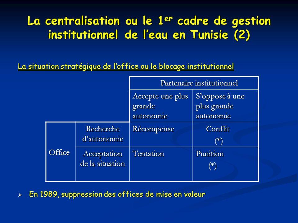 La centralisation ou le 1 er cadre de gestion institutionnel de leau en Tunisie (2) La situation stratégique de loffice ou le blocage institutionnel E