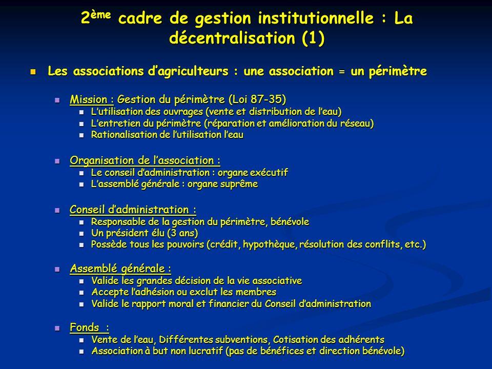 2 ème cadre de gestion institutionnelle : La décentralisation (1) Les associations dagriculteurs : une association = un périmètre Les associations dag