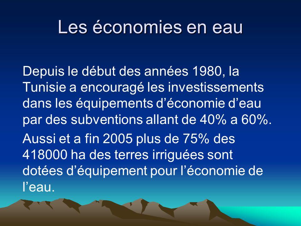 Les économies en eau Depuis le début des années 1980, la Tunisie a encouragé les investissements dans les équipements déconomie deau par des subventions allant de 40% a 60%.