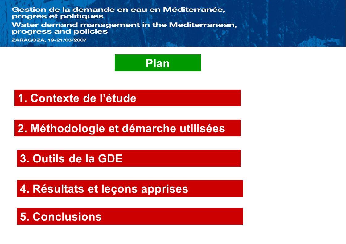 Plan 1. Contexte de létude 2. Méthodologie et démarche utilisées 3.