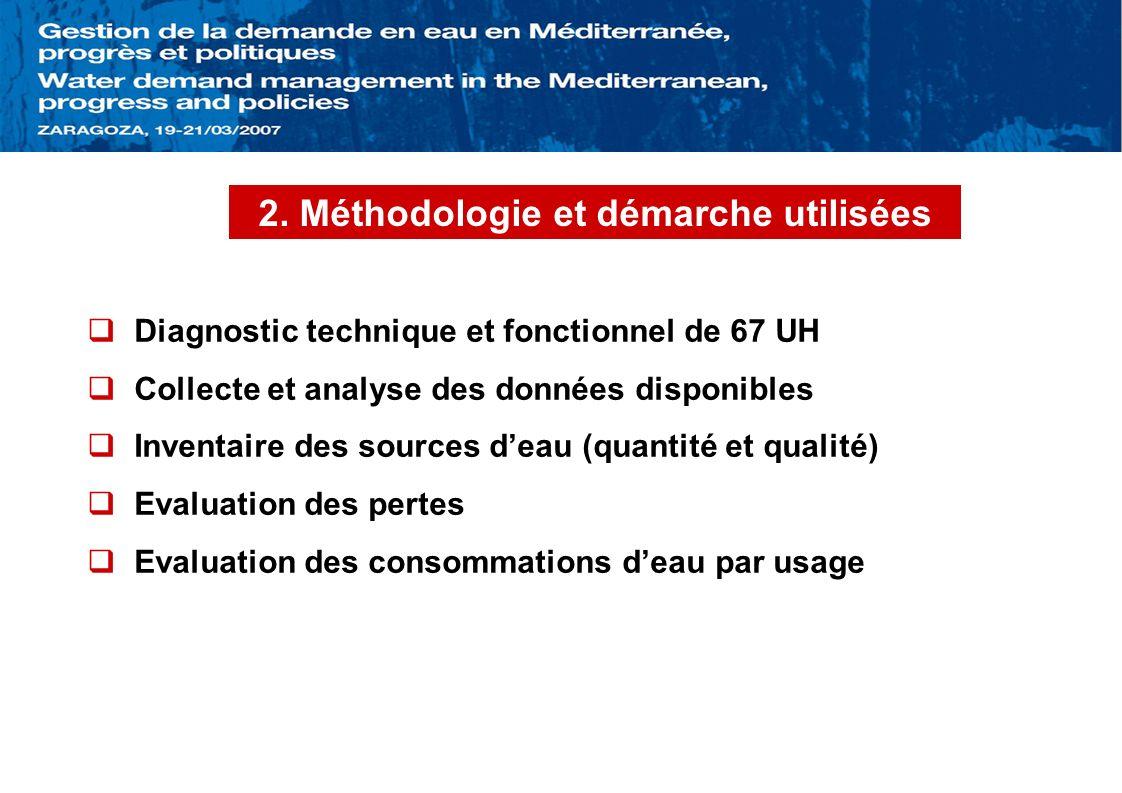 2. Méthodologie et démarche utilisées Diagnostic technique et fonctionnel de 67 UH Collecte et analyse des données disponibles Inventaire des sources