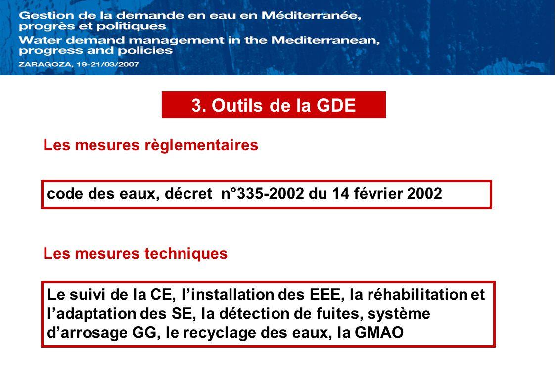 3. Outils de la GDE Les mesures techniques Les mesures règlementaires code des eaux, décret n°335-2002 du 14 février 2002 Le suivi de la CE, linstalla