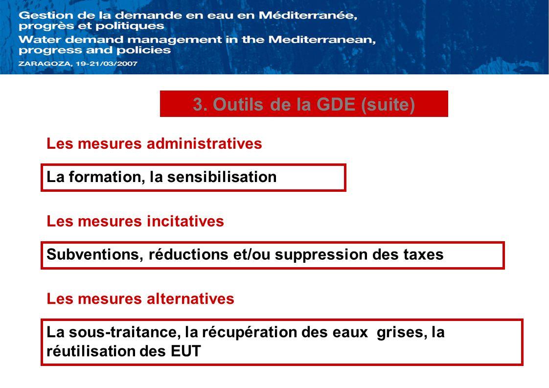3. Outils de la GDE (suite) Les mesures incitatives Les mesures administratives Les mesures alternatives La formation, la sensibilisation Subventions,