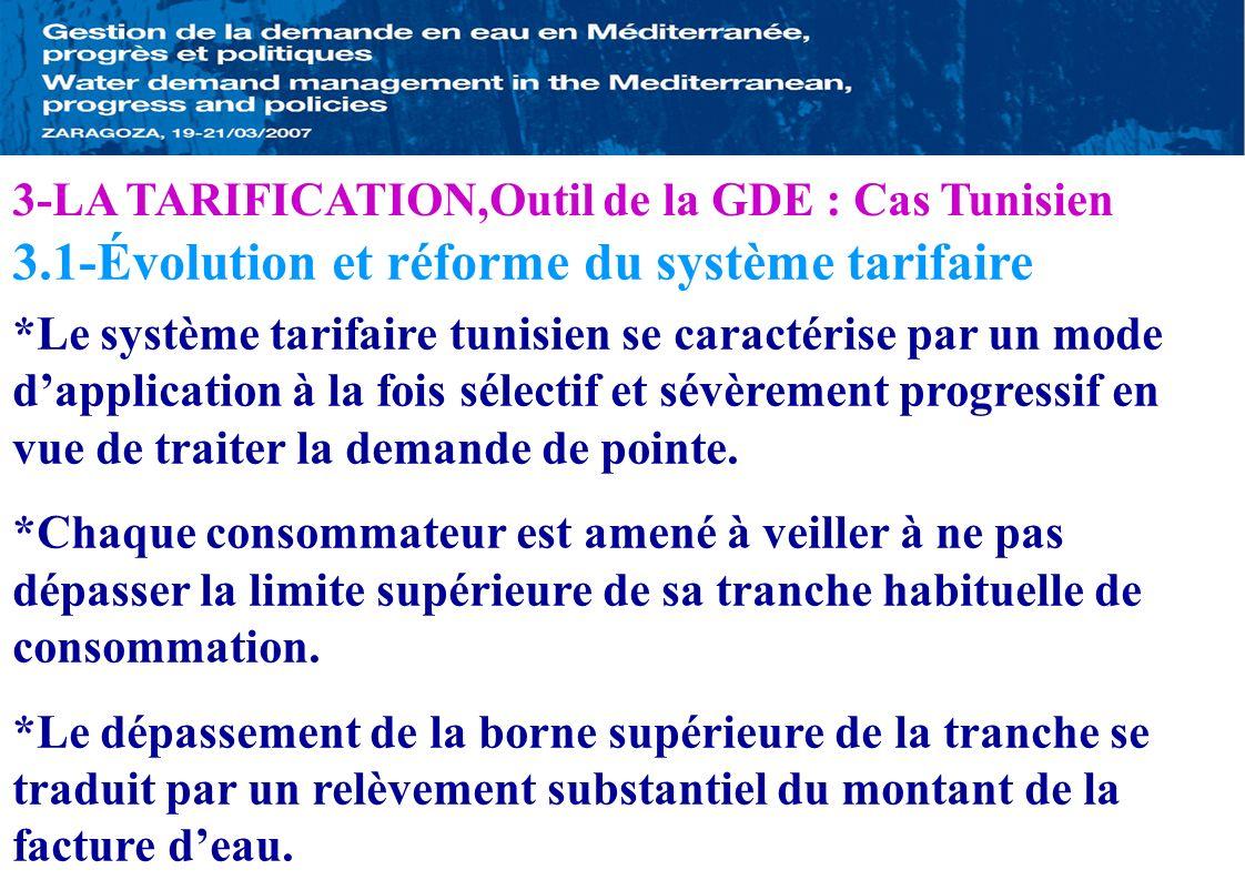 3-LA TARIFICATION,Outil de la GDE : Cas Tunisien 3.1-Évolution et réforme du système tarifaire *Le système tarifaire tunisien se caractérise par un mo