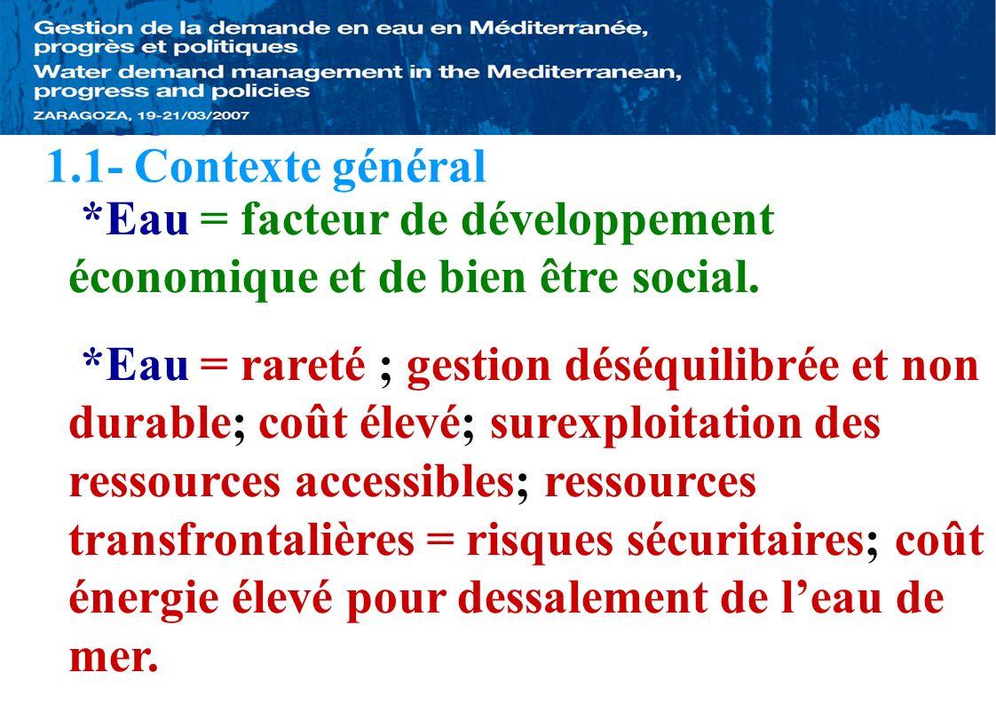 1-CONTEXTE 1.1- Contexte général Nouvelle approche de la GRE, équilibrée et durable = Ne développer de nouvelles ressources quaprès avoir utilisé tous les outils disponibles pour réduire la demande en eau et laligner à loffre existante.