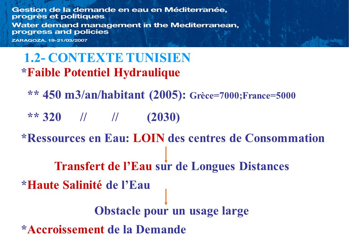 1-CONTEXTE 1.2- CONTEXTE TUNISIEN *Faible Potentiel Hydraulique ** 450 m3/an/habitant (2005): Grèce=7000;France=5000 ** 320 // // (2030) *Ressources e