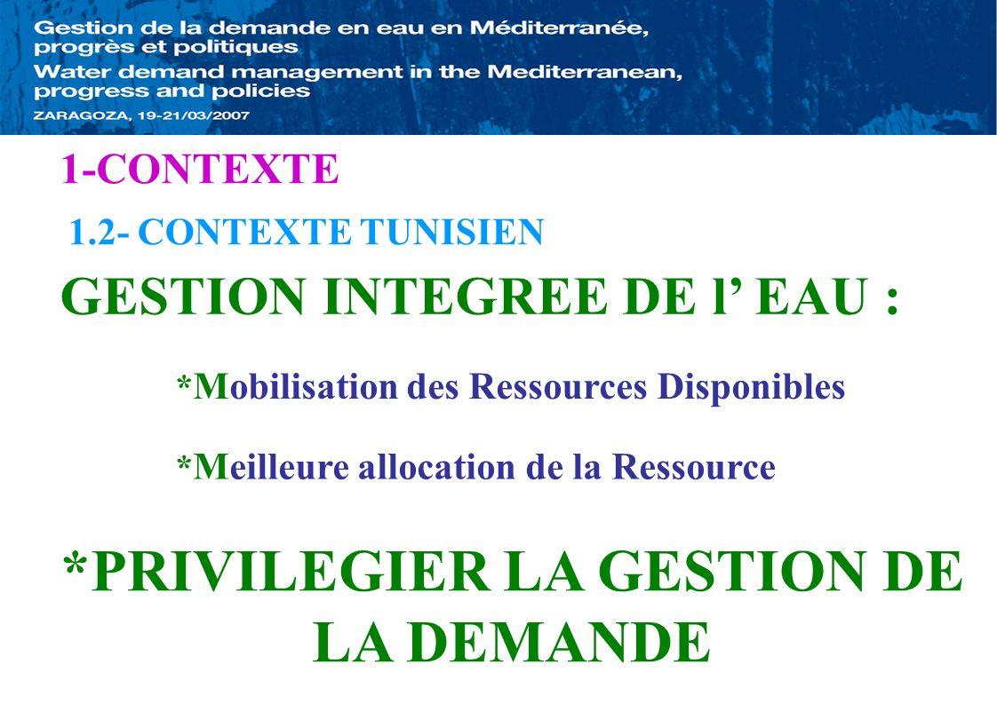 1-CONTEXTE 1.2- CONTEXTE TUNISIEN GESTION INTEGREE DE l EAU : * Mobilisation des Ressources Disponibles * Meilleure allocation de la Ressource *PRIVIL