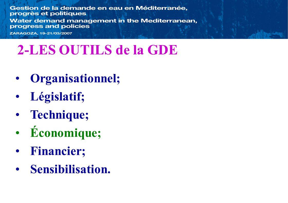 Organisationnel; Législatif; Technique; Économique; Financier; Sensibilisation. 2-LES OUTILS de la GDE