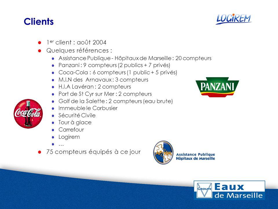 Clients 1 er client : août 2004 Quelques références : Assistance Publique - Hôpitaux de Marseille : 20 compteurs Panzani : 9 compteurs (2 publics + 7