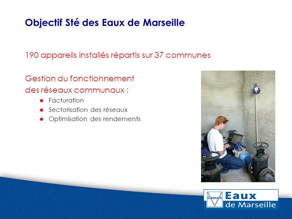 Objectif Sté des Eaux de Marseille 190 appareils installés répartis sur 37 communes Gestion du fonctionnement des réseaux communaux : Facturation Sect