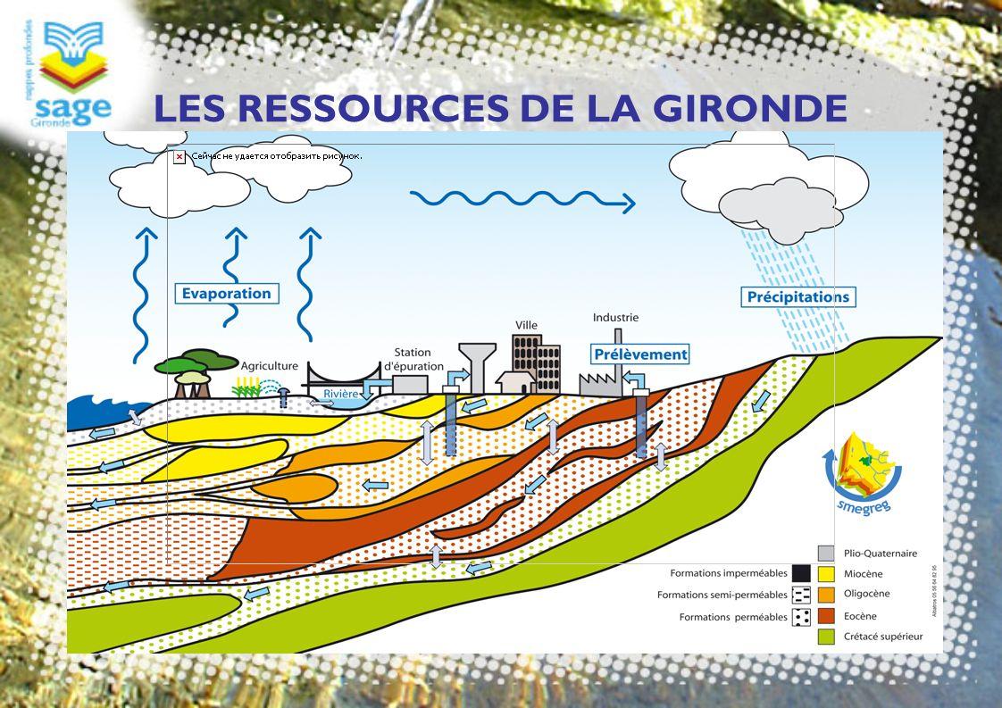 LES RESSOURCES DE LA GIRONDE