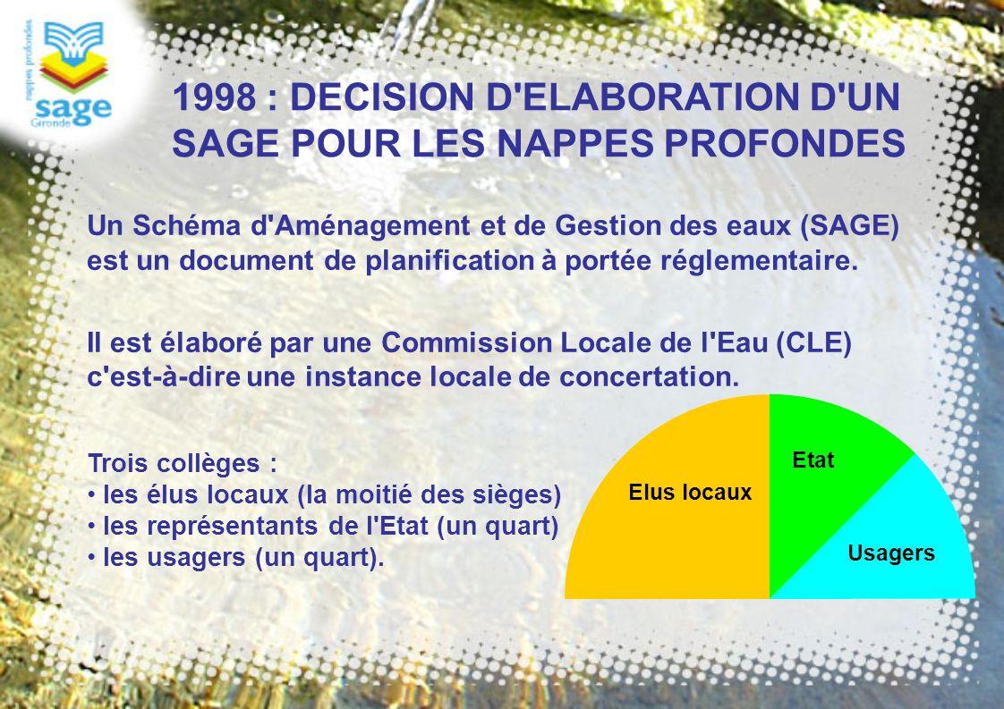 1998 : DECISION D'ELABORATION D'UN SAGE POUR LES NAPPES PROFONDES Un Schéma d'Aménagement et de Gestion des eaux (SAGE) est un document de planificati
