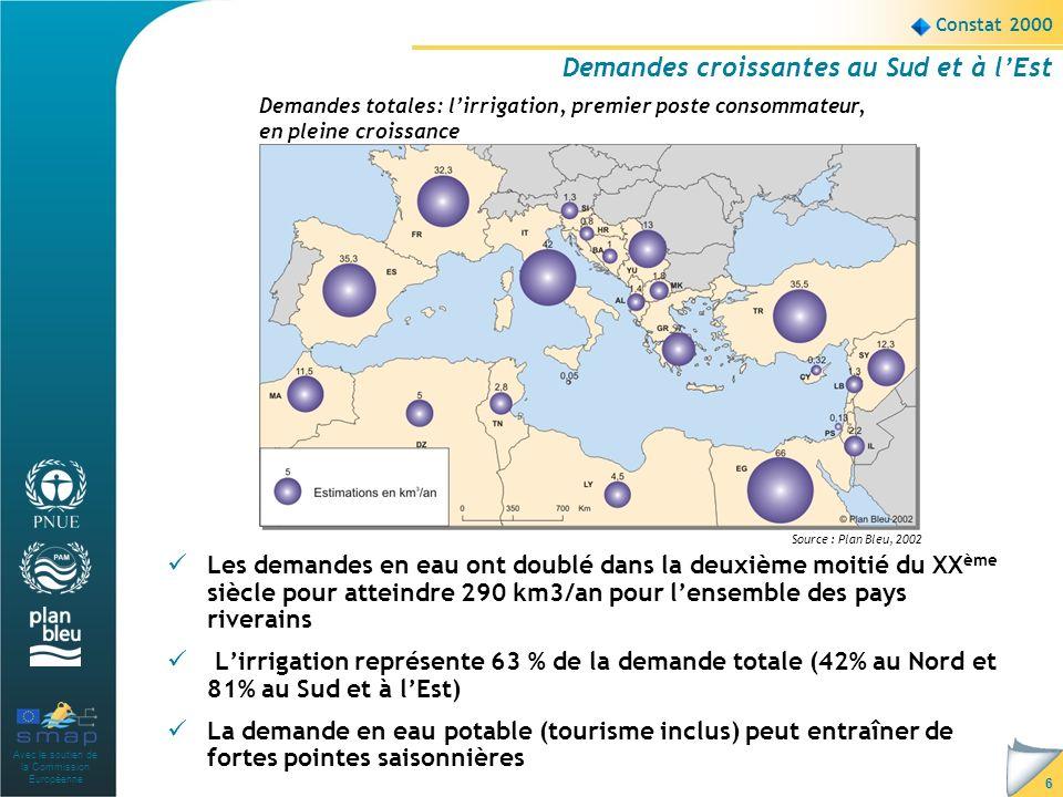 Avec le soutien de la Commission Européenne 6 Constat 2000 Demandes croissantes au Sud et à lEst Les demandes en eau ont doublé dans la deuxième moitié du XX ème siècle pour atteindre 290 km3/an pour lensemble des pays riverains Lirrigation représente 63 % de la demande totale (42% au Nord et 81% au Sud et à lEst) La demande en eau potable (tourisme inclus) peut entraîner de fortes pointes saisonnières Demandes totales: lirrigation, premier poste consommateur, en pleine croissance Source : Plan Bleu, 2002