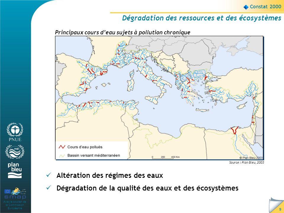 Avec le soutien de la Commission Européenne 9 Constat 2000 Dégradation des ressources et des écosystèmes Altération des régimes des eaux Dégradation d