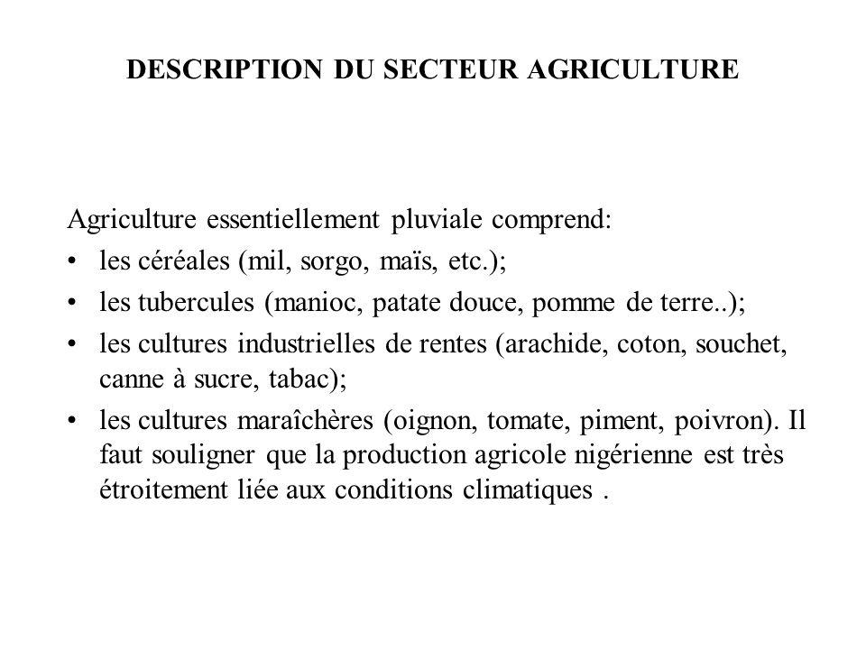 DESCRIPTION DU SECTEUR AGRICULTURE Agriculture essentiellement pluviale comprend: les céréales (mil, sorgo, maïs, etc.); les tubercules (manioc, patate douce, pomme de terre..); les cultures industrielles de rentes (arachide, coton, souchet, canne à sucre, tabac); les cultures maraîchères (oignon, tomate, piment, poivron).