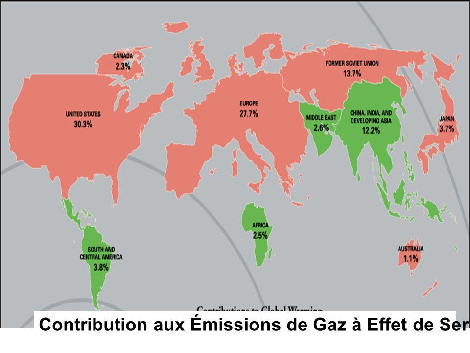 Contribution aux Émissions de Gaz à Effet de Serre