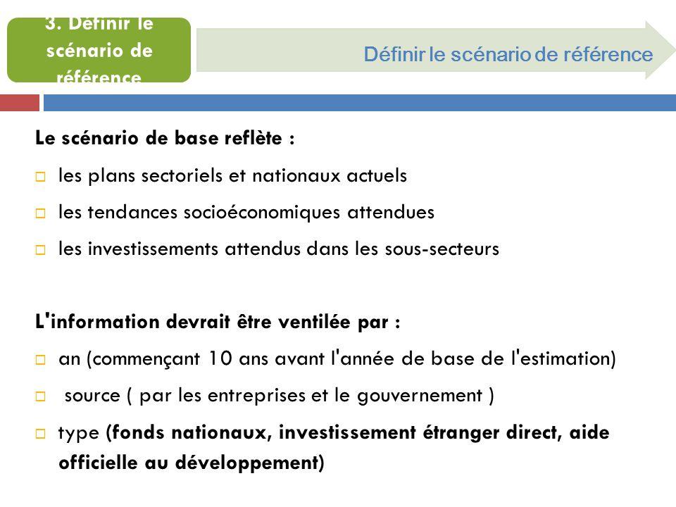 Le scénario de base reflète : les plans sectoriels et nationaux actuels les tendances socioéconomiques attendues les investissements attendus dans les