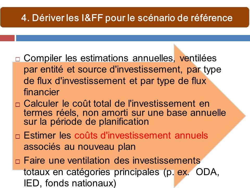 Compiler les estimations annuelles, ventilées par entité et source d'investissement, par type de flux d'investissement et par type de flux financier C