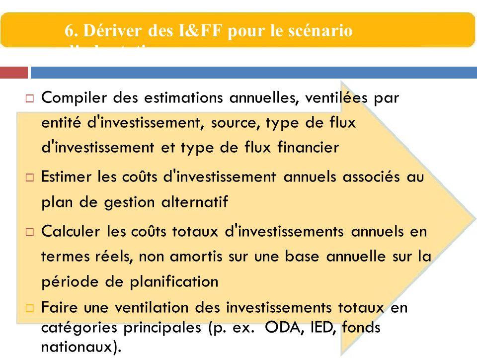 Compiler des estimations annuelles, ventilées par entité d'investissement, source, type de flux d'investissement et type de flux financier Estimer les