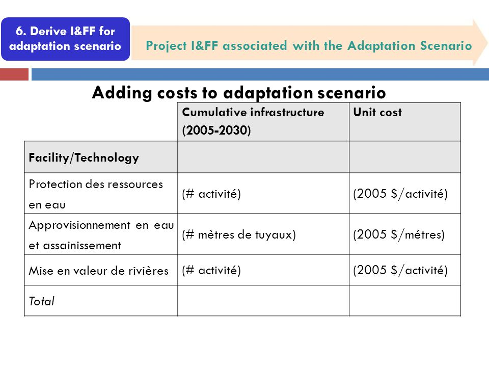 6. Derive I&FF for adaptation scenario Project I&FF associated with the Adaptation Scenario Adding costs to adaptation scenario Cumulative infrastruct