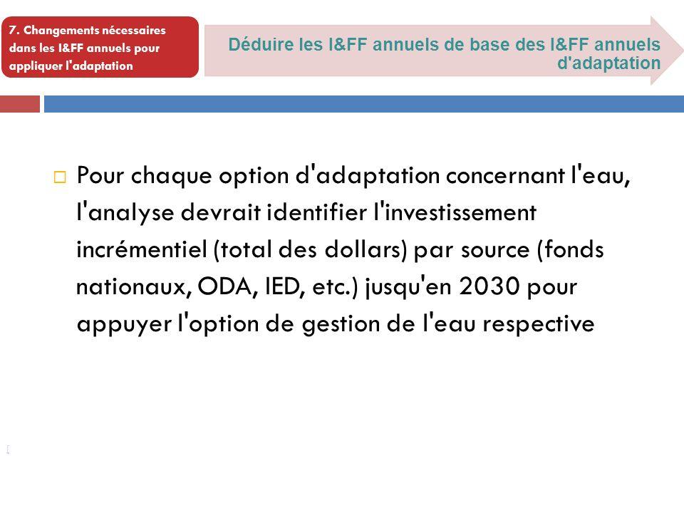 [ Déduire les I&FF annuels de base des I&FF annuels d'adaptation 7. Changements nécessaires dans les I&FF annuels pour appliquer l'adaptation Pour cha