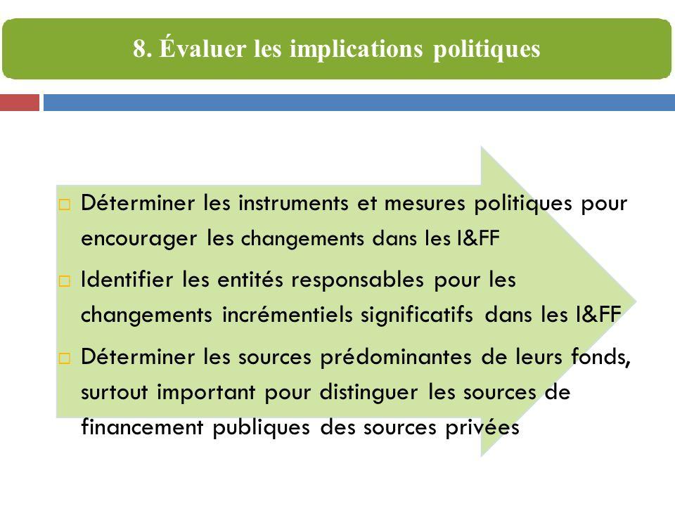 Déterminer les instruments et mesures politiques pour encourager les changements dans les I&FF Identifier les entités responsables pour les changement