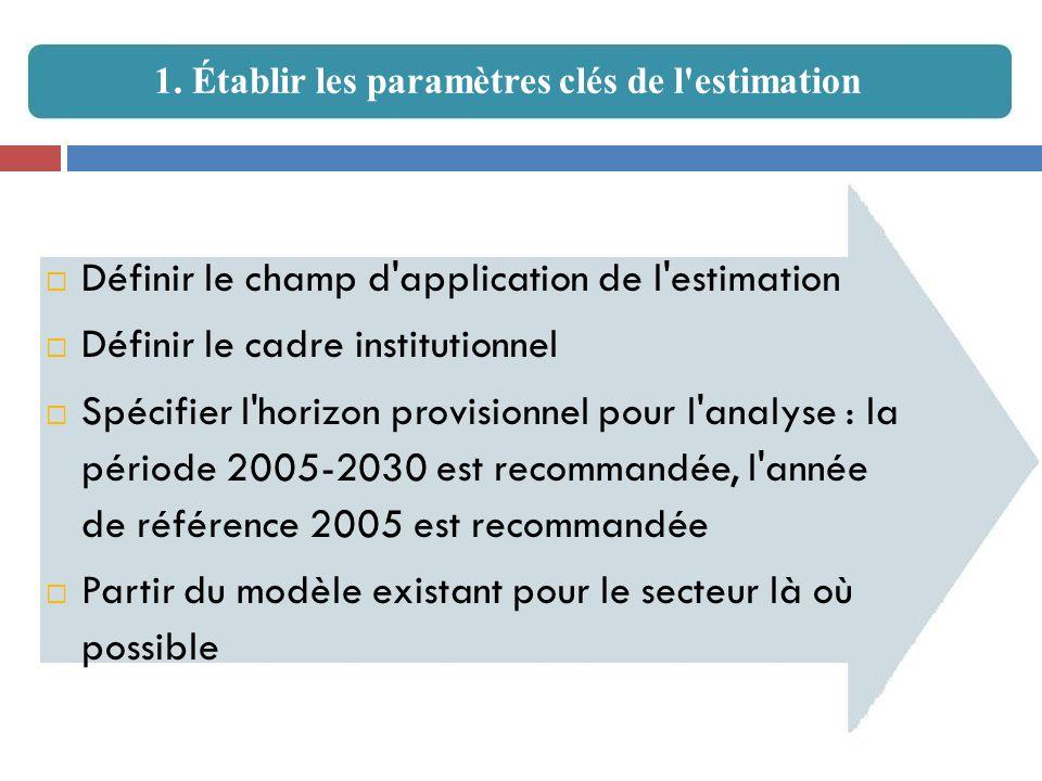 Définir le champ d'application de l'estimation Définir le cadre institutionnel Spécifier l'horizon provisionnel pour l'analyse : la période 2005-2030