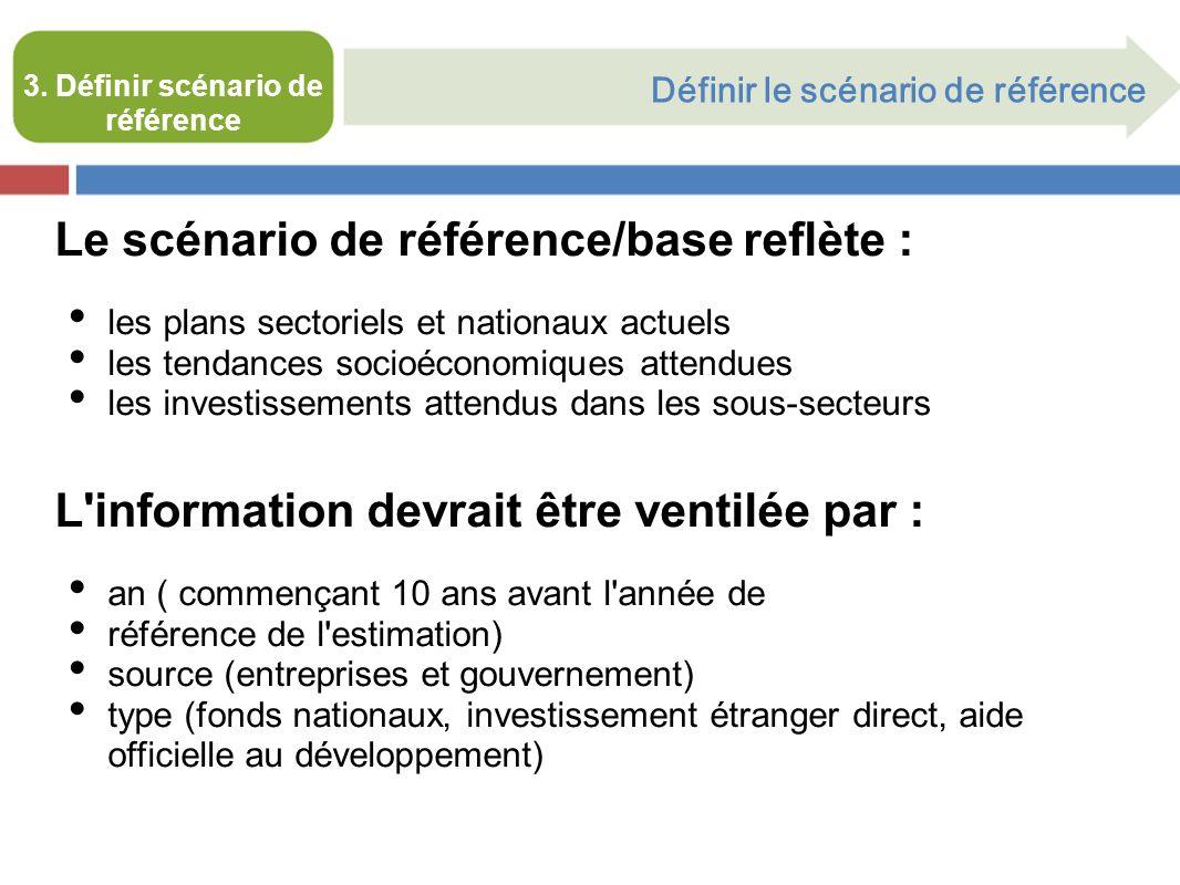 3. Définir scénario de référence Le scénario de référence/base reflète : les plans sectoriels et nationaux actuels les tendances socioéconomiques atte