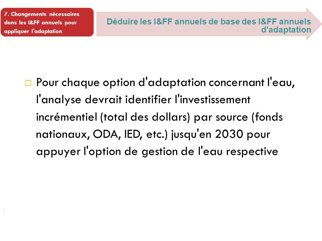 [ Déduire les I&FF annuels de base des I&FF annuels d adaptation 7.