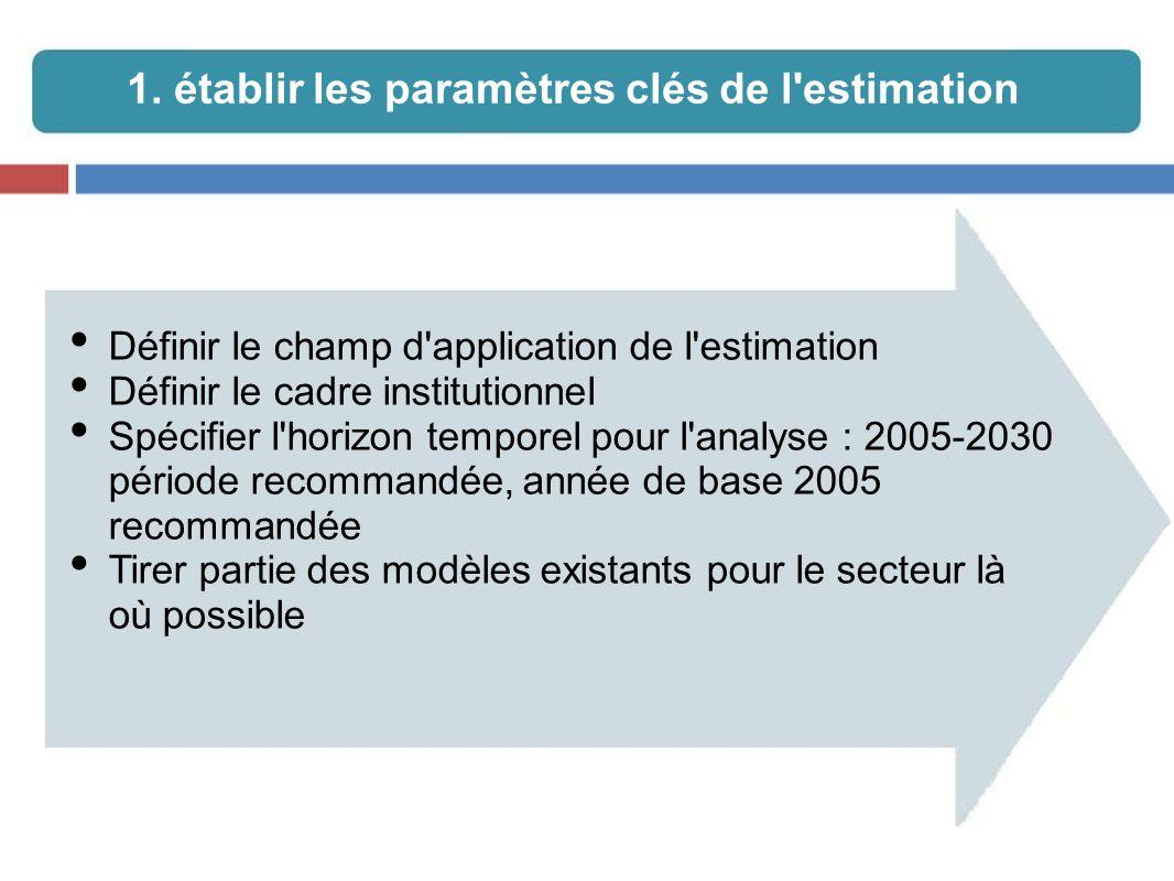 Définir le champ d application de l estimation Définir le cadre institutionnel Spécifier l horizon temporel pour l analyse : 2005-2030 période recommandée, année de base 2005 recommandée Tirer partie des modèles existants pour le secteur là où possible 1.