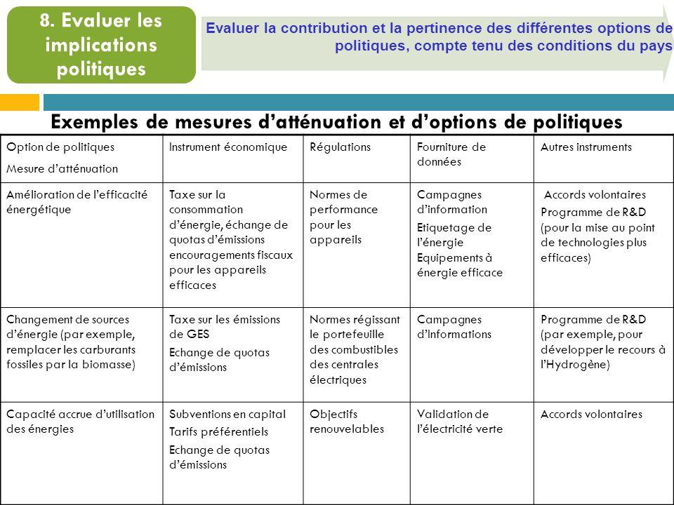 Evaluer la contribution et la pertinence des différentes options de politiques, compte tenu des conditions du pays 8.