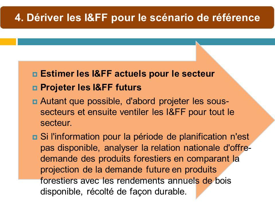 Estimer les I&FF actuels pour le secteur Projeter les I&FF futurs Autant que possible, d'abord projeter les sous- secteurs et ensuite ventiler les I&F