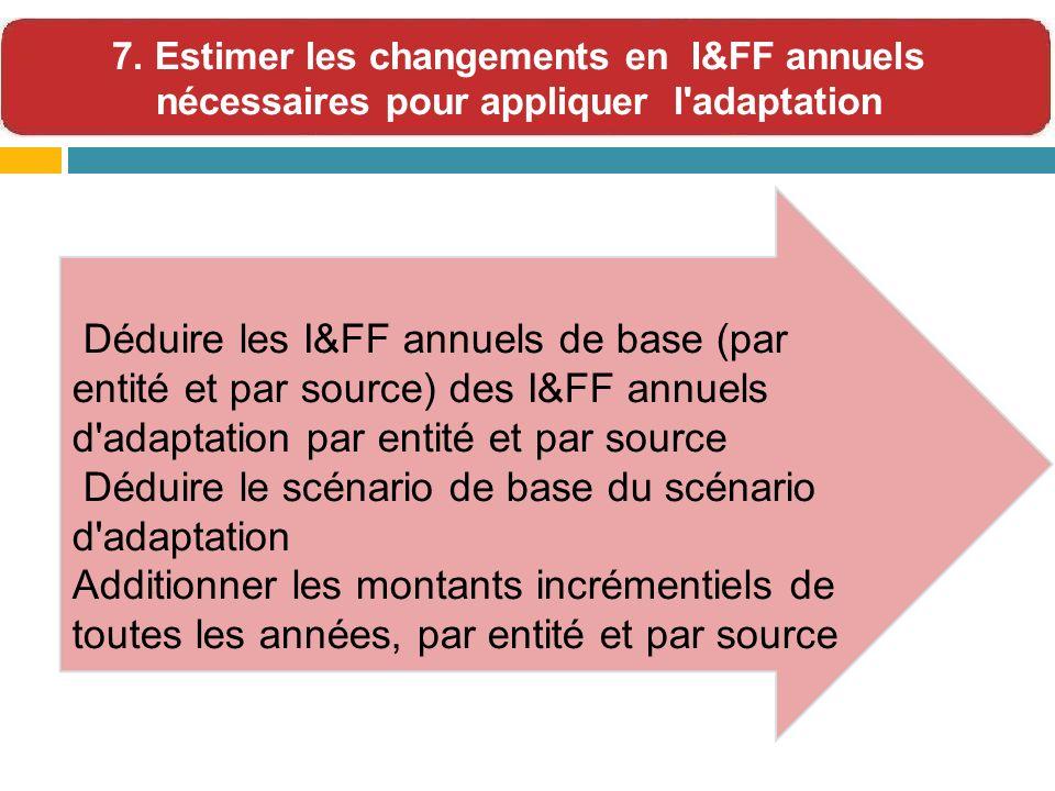 Déduire les I&FF annuels de base (par entité et par source) des I&FF annuels d'adaptation par entité et par source Déduire le scénario de base du scén
