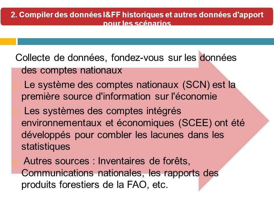 Collecte de données, fondez-vous sur les données des comptes nationaux Le système des comptes nationaux (SCN) est la première source d'information sur