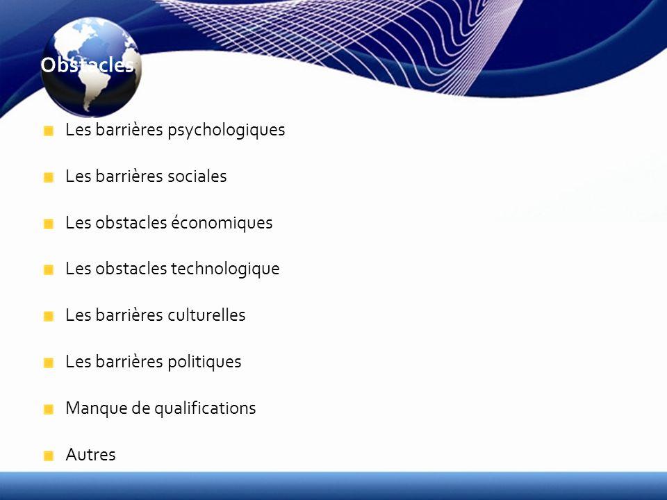 Obstacles Les barrières psychologiques Les barrières sociales Les obstacles économiques Les obstacles technologique Les barrières culturelles Les barrières politiques Manque de qualifications Autres