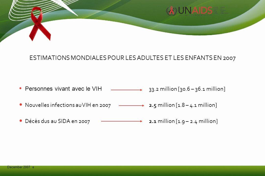 3 Adultes & enfants Vivant avec le VIH Adultes & enfants Nouvellement infectés par le VIH Prévalence chez Les adultes (15-49 ans) [%] Décès dadultes et enfants dus au SIDA Afrique sub-saharienne22.5 millions [20.9 – 24.3 millions] 1.7 millions [1.4 – 2.4 millions] 5.0% [4.6% – 5.5%] 1.6 millions [1.5 – 2.0 millions] Moyen-Orient et Afrique du Nord ] 380 000 [270 000 – 500 000 35 000 [16 000 – 65 000] 0.3% [0.2% – 0.4%] 25 000 [20 000 – 34 000] Asie du Sud et du Sud-Est 4.0 millions [3.3 – 5.1 millions ] 340 000 [180 000 – 740 000] 0.3% [0.2% – 0.4%] 270 000 [230 000 – 380 000] Asie Orientale800 000 [620 000 – 960 000 92 000 [21 000 – 220 000 0.1% [<0.2%] 32 000 [28 000 – 49 000] Amérique Latine1.6 millions [1.4 – 1.9 millions] 100 000 [47 000 – 220 000] 0.5% [0.4% – 0.6%] 58 000 [49 000 – 91 000] Caraïbes230 000 [210 000 – 270 000] 17 000 [15 000 – 23 000] 1.0% [0.9% – 1.2%] 11 000 [9800 – 18 000] Europe Orientale et Asie Centrale 1.6 millions [1.2 – 2.1 millions] 150 000 [70 000 – 290 000] 0.9% [0.7% – 1.2%] 55 000 [42 000 – 88 000] Europe Occidentale et Centrale 760 000 [600 000 – 1.1 millions] 31 000 [19 000 – 86 000] 0.3% [0.2% – 0.4%] 12 000 [<15 000] Amérique du Nord1.3 millions [480 000 – 1.9 million 46 000 [38 00 – 68 000] 0.6% [0.5% – 0.9%] 21 000 [18 000 – 31 000] Oc é anie TOTAL 75 000 [53 000 – 120 000] 33.2 millions [30.6 – 36.1 millions] 14 000 [ 11 000 – 26 000] 2.5 millions [1.8 – 4.1 millions] 0.4% [0.3% – 0.7%] 0.8% [0.7% - 0.9%] 1200 [<500 – 2700] 2.1 millions [1.9 – 2.4 millions]