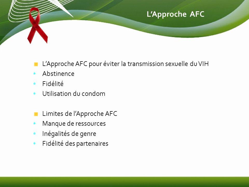 LApproche AFC LApproche AFC pour éviter la transmission sexuelle du VIH Abstinence Fidélité Utilisation du condom Limites de lApproche AFC Manque de ressources Inégalités de genre Fidélité des partenaires