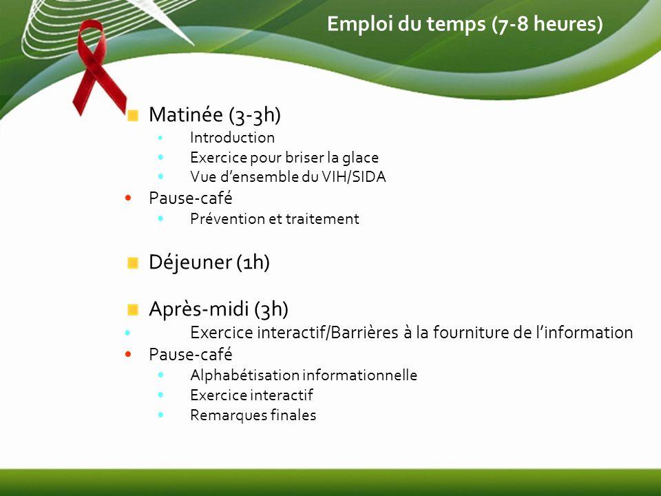Emploi du temps (7-8 heures) Matinée (3-3h) Introduction Exercice pour briser la glace Vue densemble du VIH/SIDA Pause-café Prévention et traitement Déjeuner (1h) Après-midi (3h) Exercice interactif/Barrières à la fourniture de linformation Pause-café Alphabétisation informationnelle Exercice interactif Remarques finales